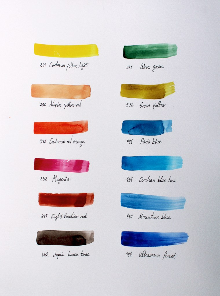 review of schmince watercolour