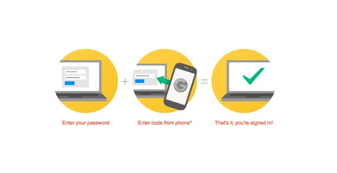 We have integrated 2 step Authentication to protect you 1