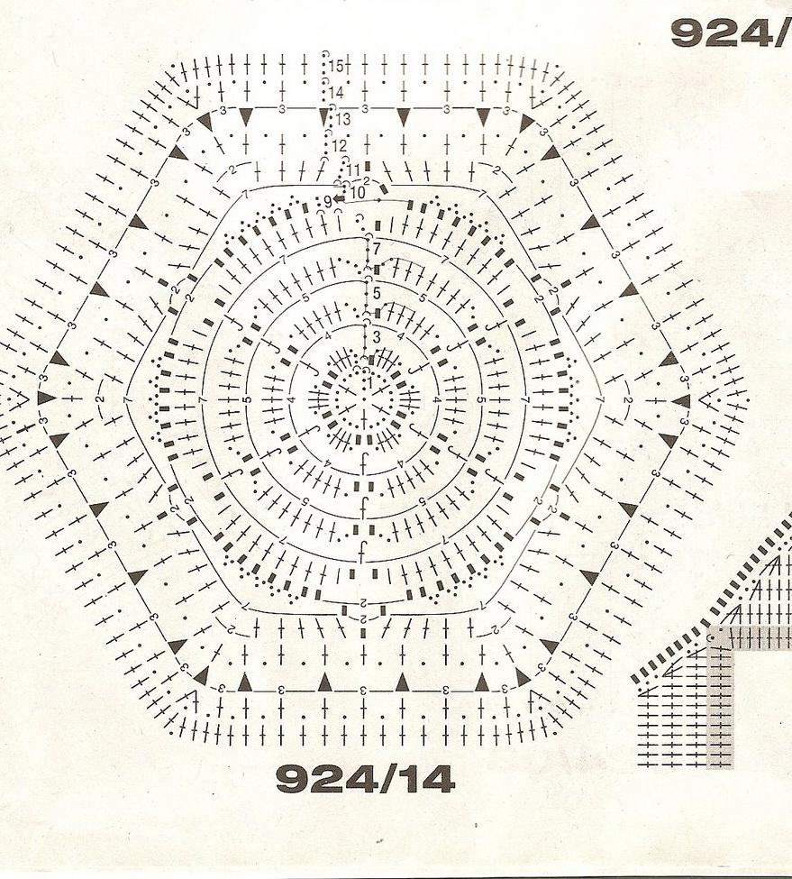 coperta uncinetto piastrelle esagonali 2  magiedifiloit punto croce uncinetto schemi gratis