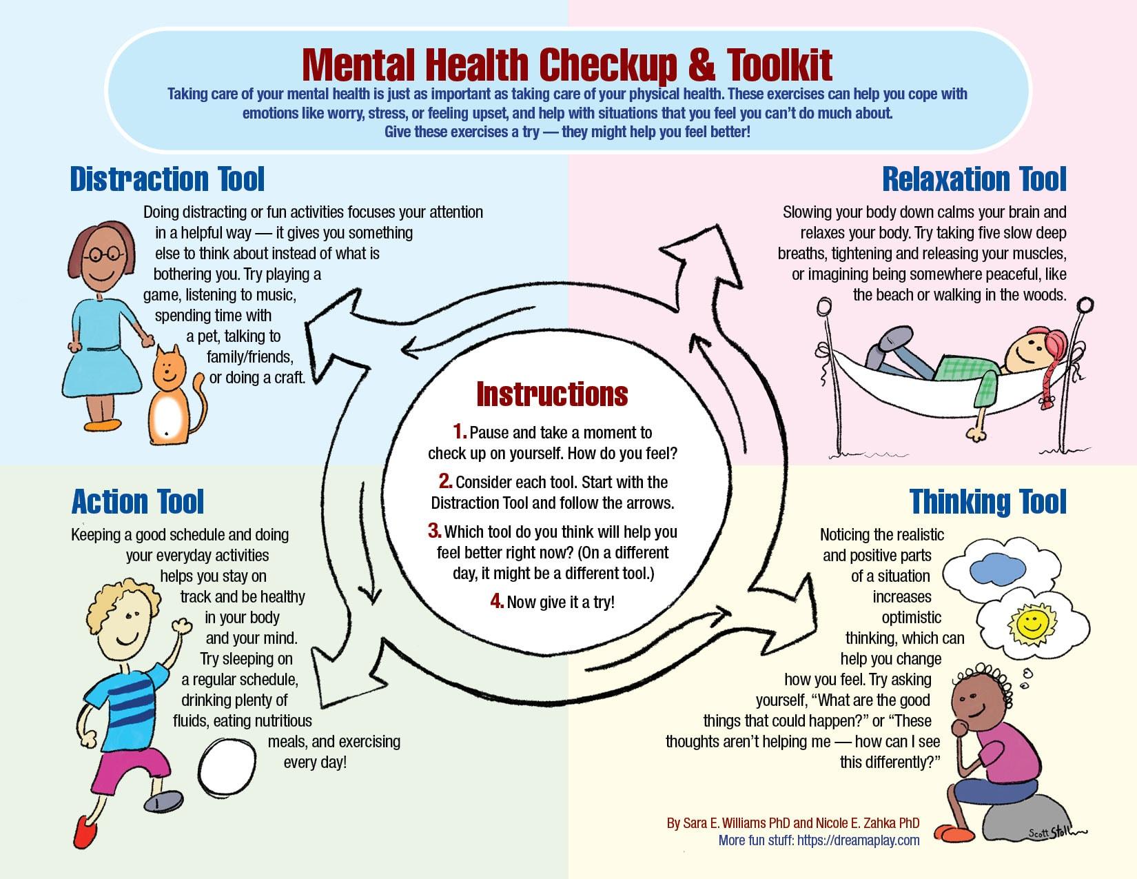 Mental Health Checkup And Toolkit 06 1
