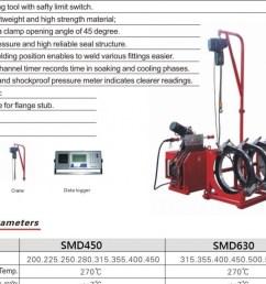 category welding machines [ 1200 x 720 Pixel ]