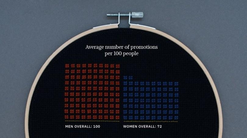 """Ricamo di Olivia Johnson dal titolo """"promotion labels"""", parte del progetto Women's Work"""