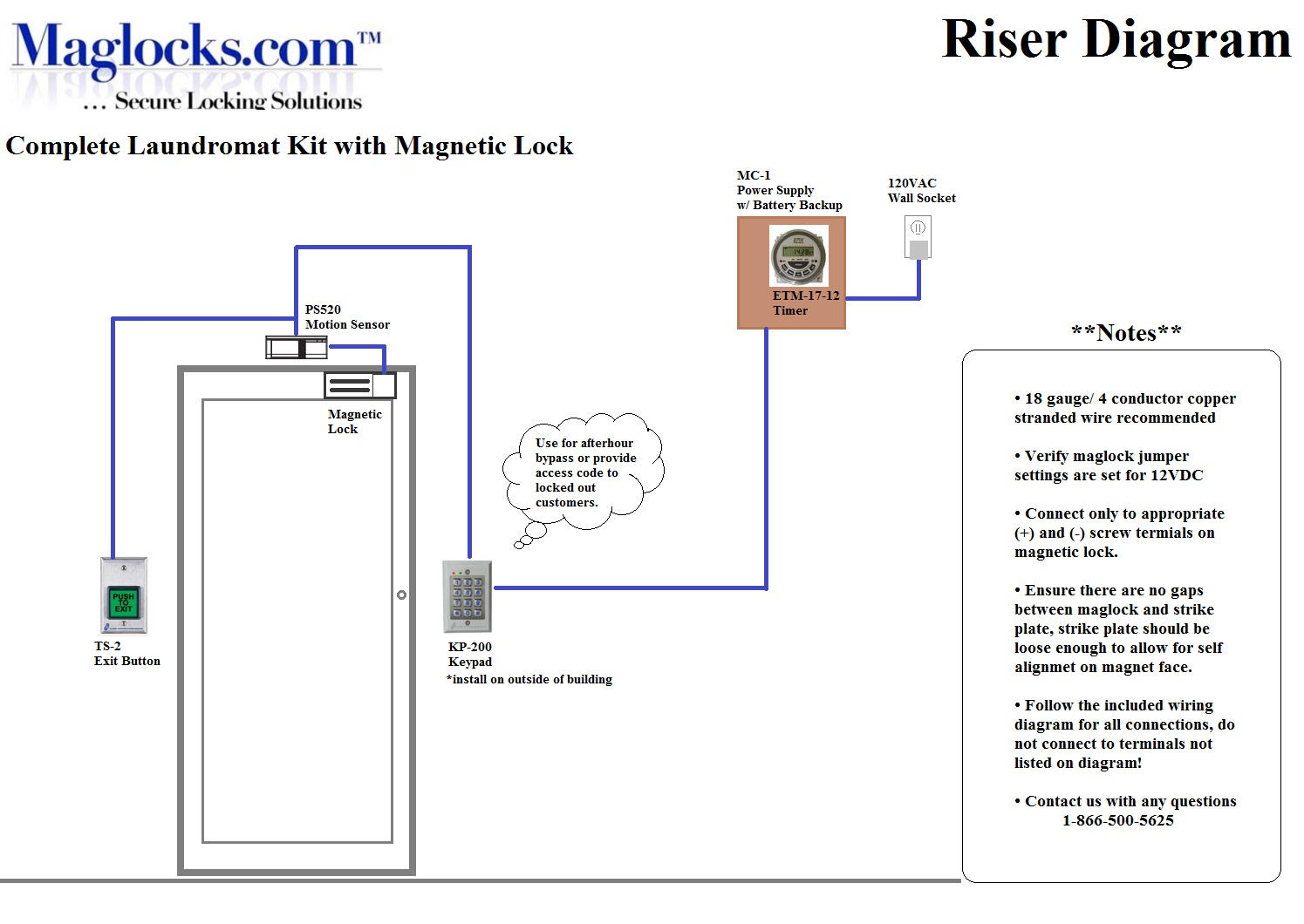 hight resolution of american access keypad wiring diagram wiring diagram expertcomplete single dr laundromat magnetic lock kit keypad