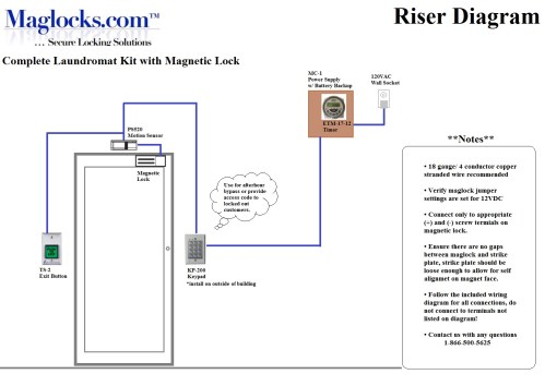 small resolution of american access keypad wiring diagram wiring diagram expertcomplete single dr laundromat magnetic lock kit keypad