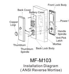mf m103 lock diagram jpg [ 1614 x 1418 Pixel ]