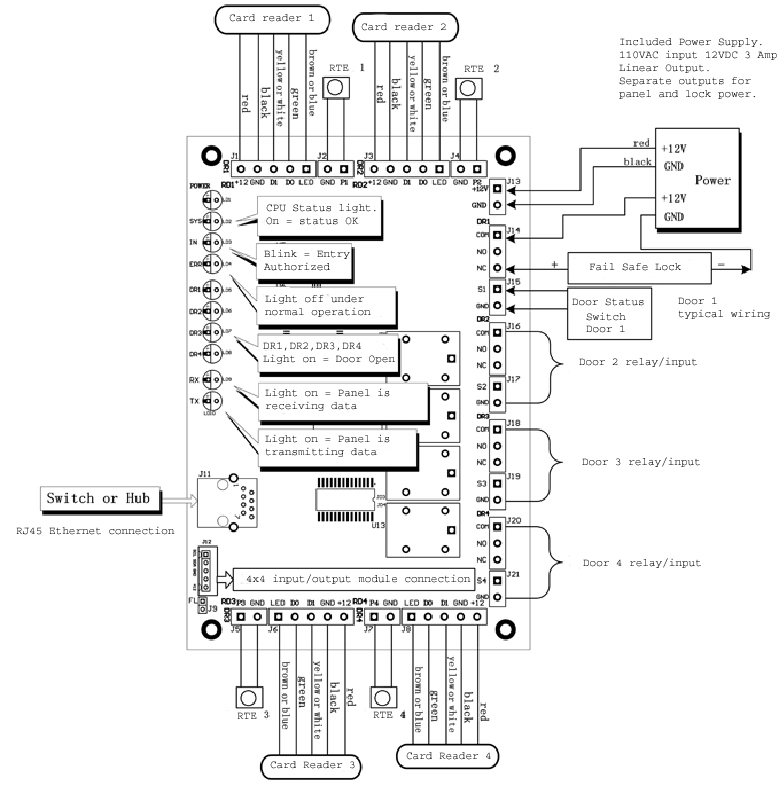 Acces Wiring Diagram