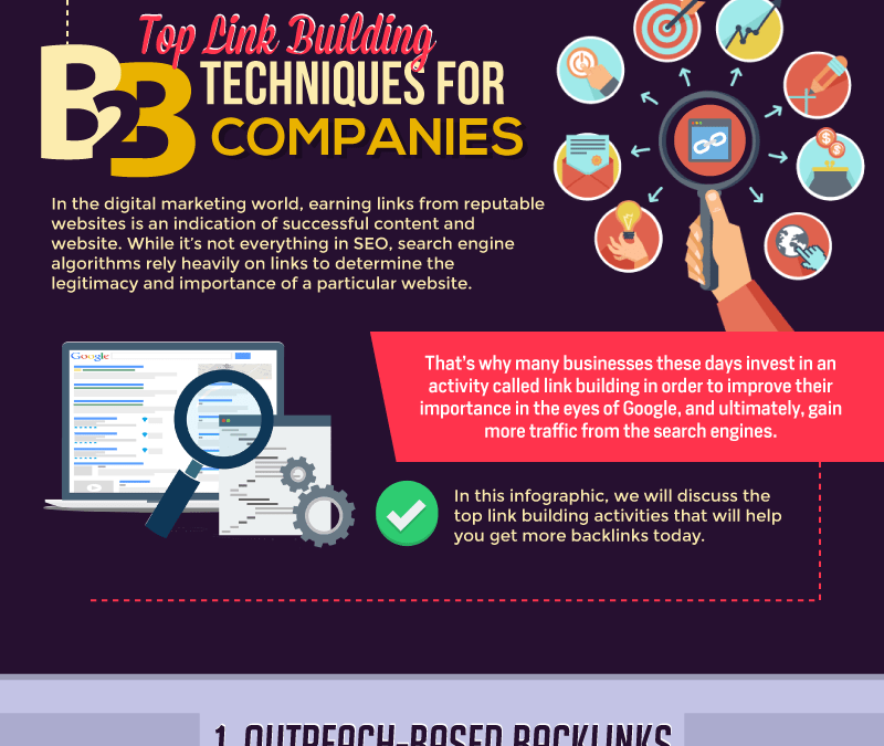 Top Link Building Methods for B2B Companies (Infographic)