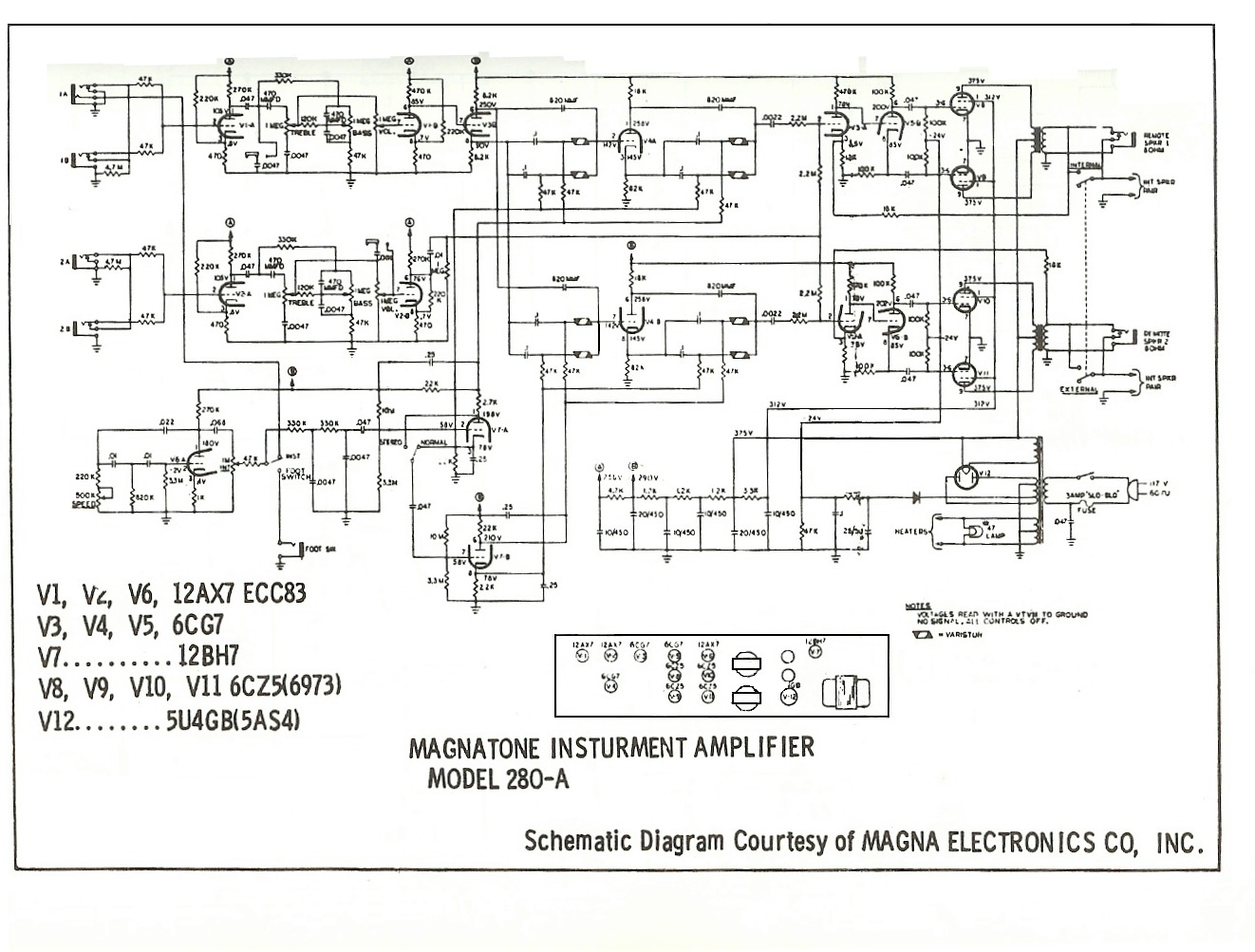 330i Fuse Box Diagram
