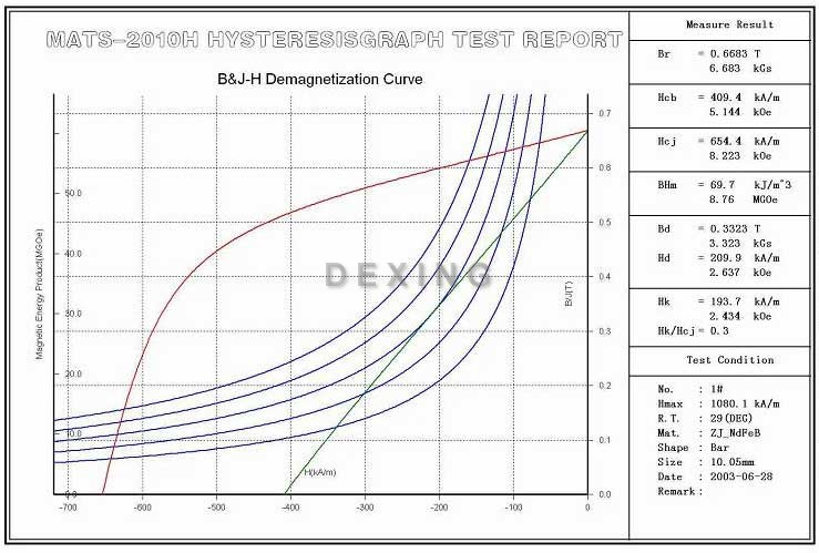 Hysteresis Graph Test System supplier