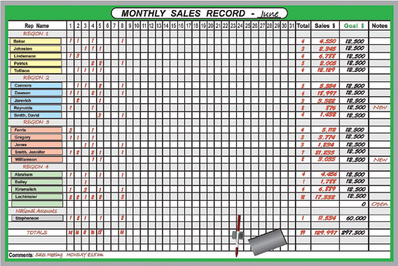 sales tracker board