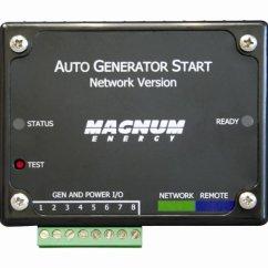 230v Generator Wiring Diagram Australian Trailer Light Automatic Diagrams Magnum Dimensions