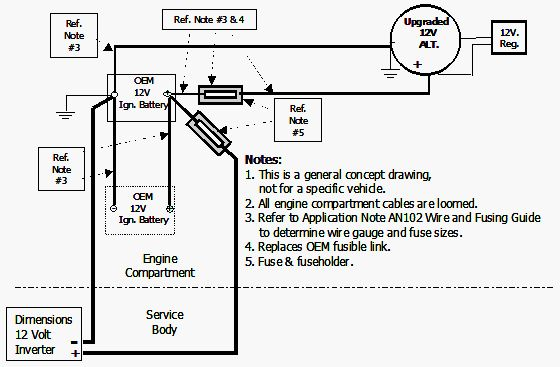 rv battery bank wiring diagram lennox power inverter installation magnum dimensions figure 3 cabling 1000 watts or less no auxilliary s upgraded high output alternator