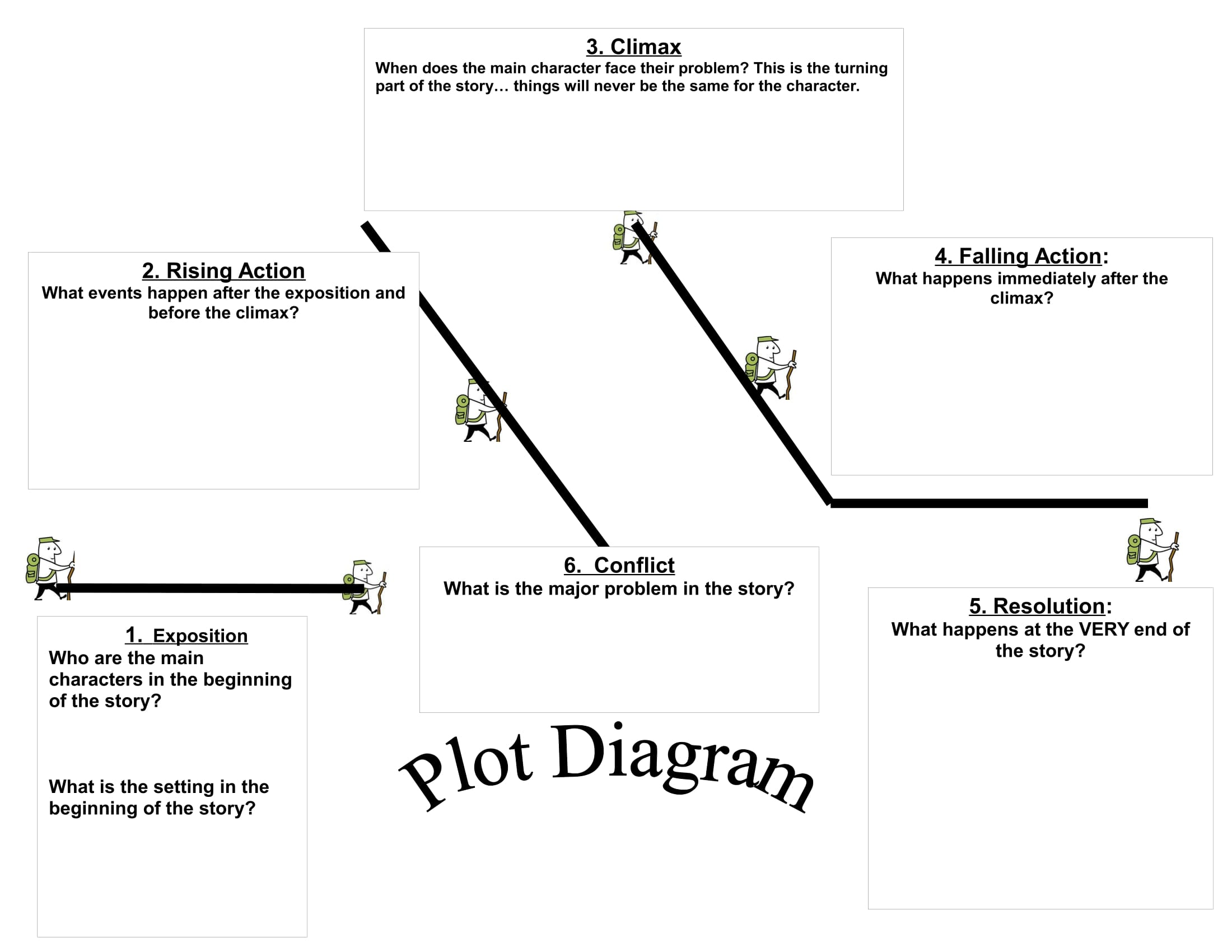 Plot diagram template gallery diagram design ideas plot diagram worksheet blank plot diagram worksheets number create your own graphic novel magnum arts plot pooptronica Images