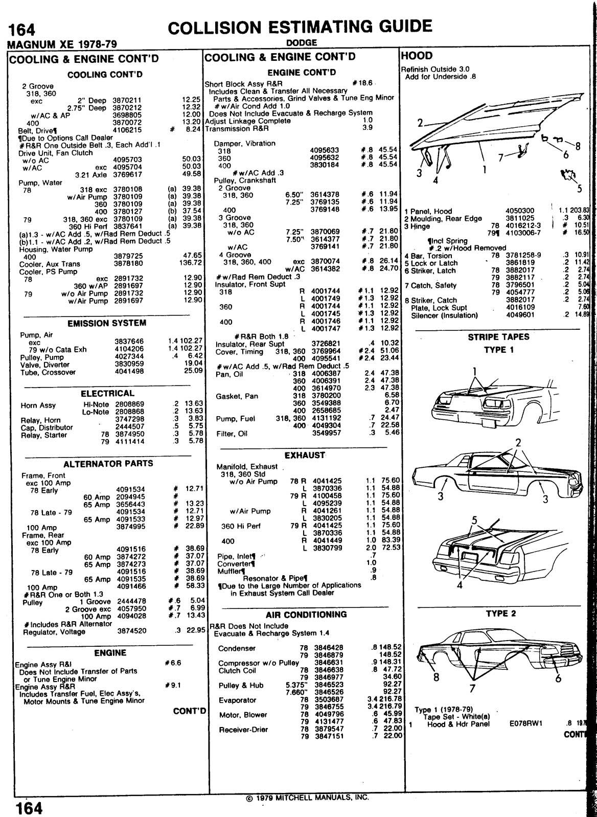 Collision Estimate Sheets