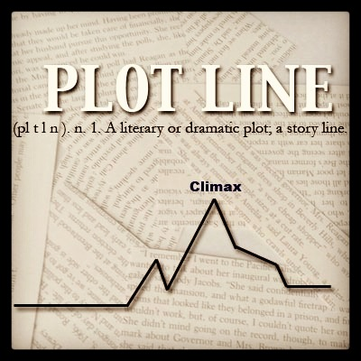 Line for Plot and Time