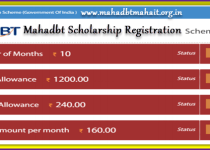 Mahadbt Scholarship Registration 2021 Kaise Kare Apply Online Scholarship Maha DBT. 3