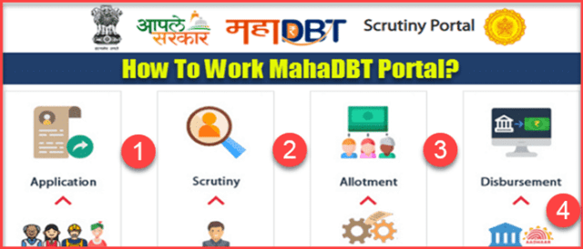 Mahadbt portal work flow
