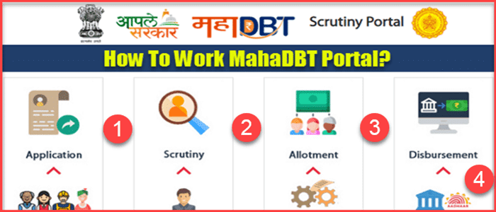 MahaDBT Portal - How To Work Maharashtra Scholarship System. 1