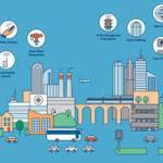 India smart city