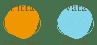 Pitta - Vata combinación