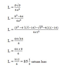 rumus menghitung luas daerah dan volume benda putar