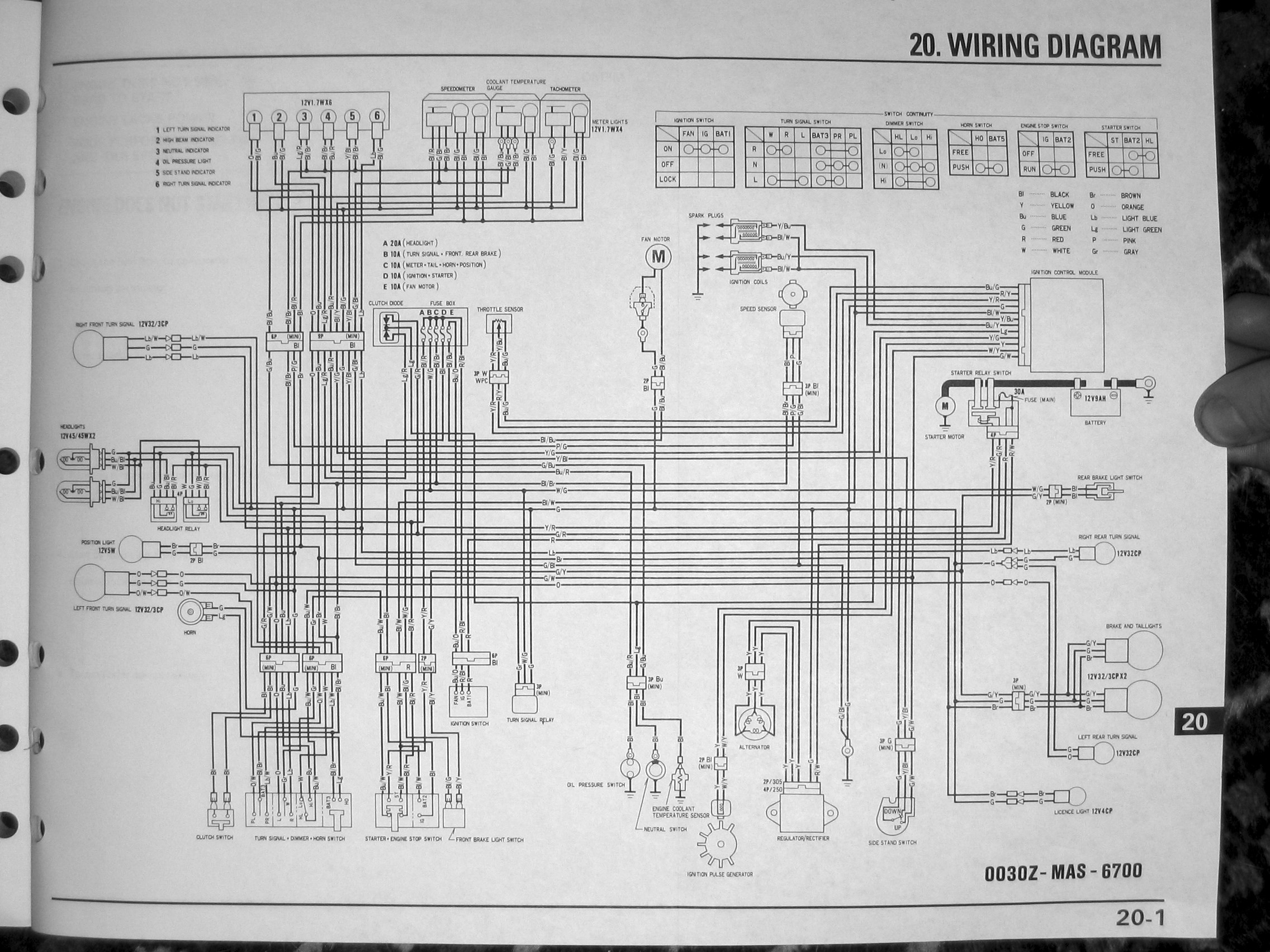 suzuki gsx 750 f wiring diagram for 1985 chevy truck 2006 gsx600f library