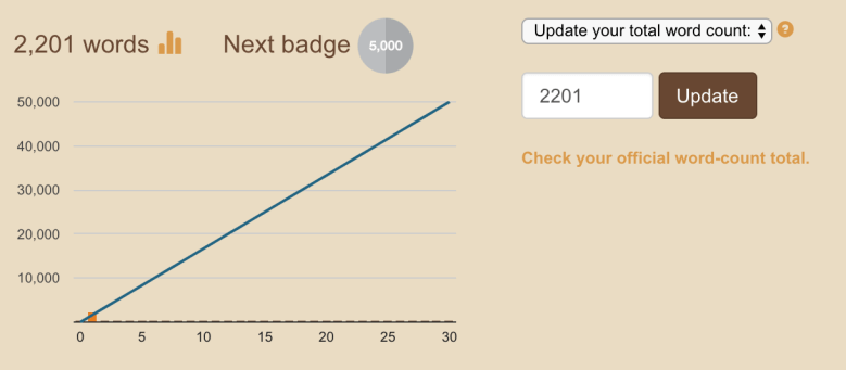 Current nanowrimo progress