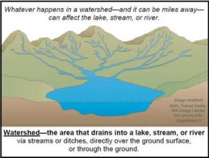Watershed Planning and Management, Maine Department of Environmental Protection
