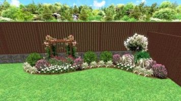Backyard Landscaping Bed Design Frisco TX