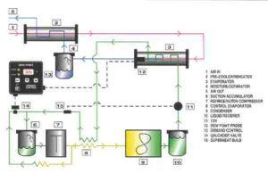 Keeping Compressed Air Dry  Maintenance WorldMaintenance