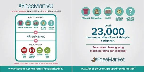 Eco Free Market Shah Alam 2016 - Image 2
