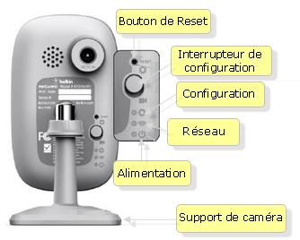 Caméra connectée Netcam HD Belkin