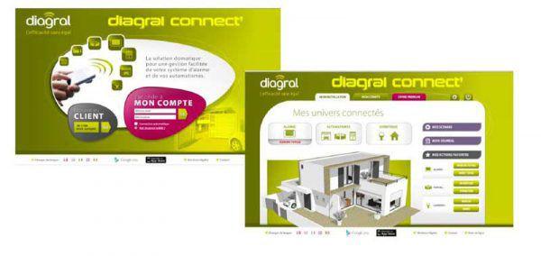 Box domotique connectée Diagral DIAG41BCF