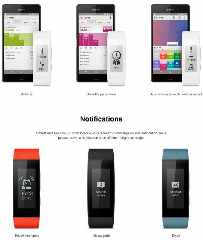 Fonctionnalités SmartBand SWR30