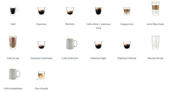 Les différentes boissons proposées par Saeco HD8977/01 Granbaristo Avanti  Expresso avec broyeur