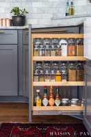 Kitchen Organization Principles for a Beautiful ...