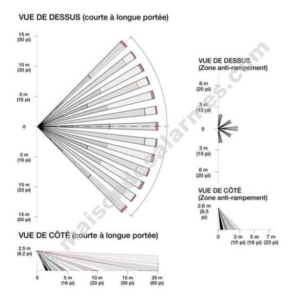 PLAN AXES DÉTECTEUR DOUBLE TECHNOLOGIE PARADOX NVX80-S