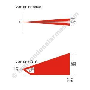 LENTILLE VERTICALE POUR DÉTECTEUR DG85/PMD85