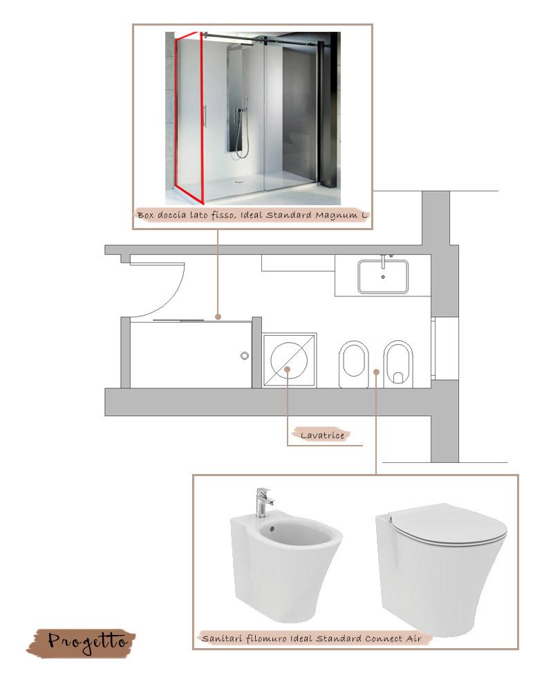 ristrutturare un bagno stretto e lungo
