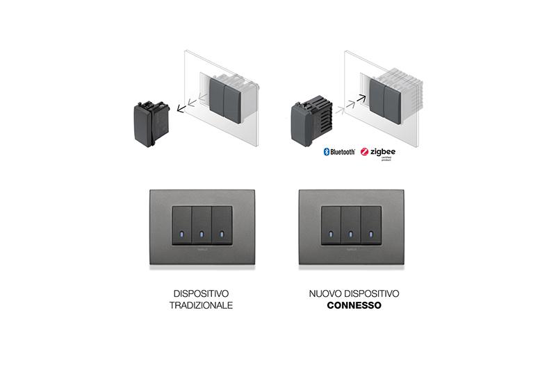 interruttori-wireless