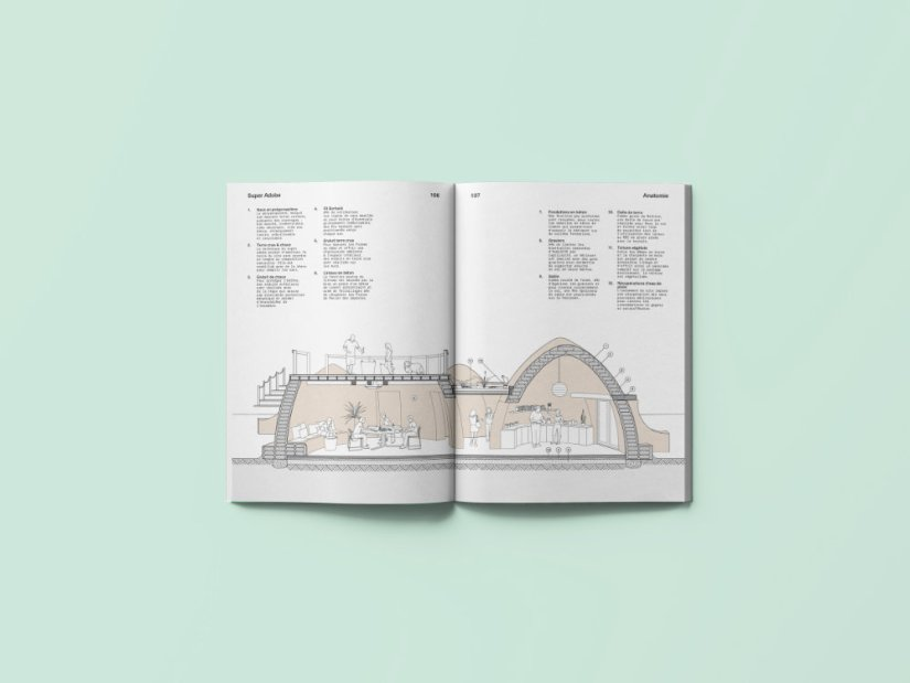Super Adobe - Plan et schémas