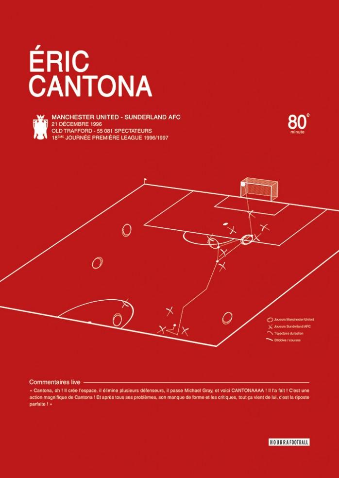 """□ cantona var inte bara en ledare, framspelare och målskytt utan även en av. Affiche """"But Cantona 1996"""" - Maison Transversale"""