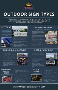 Types of Outdoor Signs