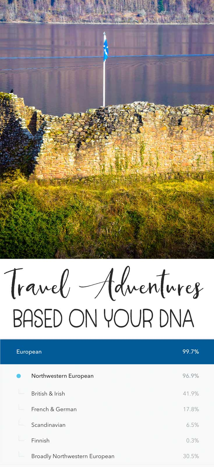 Thinking about your next travel adventure? Have you ever considered taking a trip based on what a dna test tells you about yourself? Find tips and tricks to plan your next epic adventure! via @mrsmajorhoff