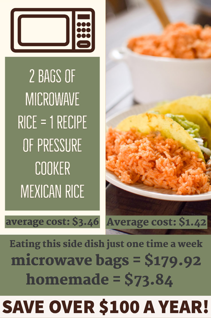 How much money you could save making mexican rice at home in your pressure cooker