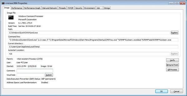 Использование уязвимости WinRAR ACE