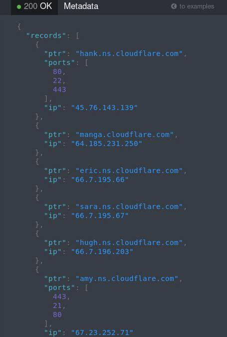 Что такое обратный DNS? Основные инструменты для выполнения обратного поиска DNS