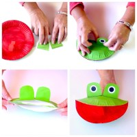 Paper Plate Frog Puppet  Make Film Play