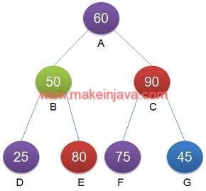 reverse binary tree