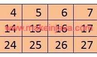 prime number Sieve Eratosthenes
